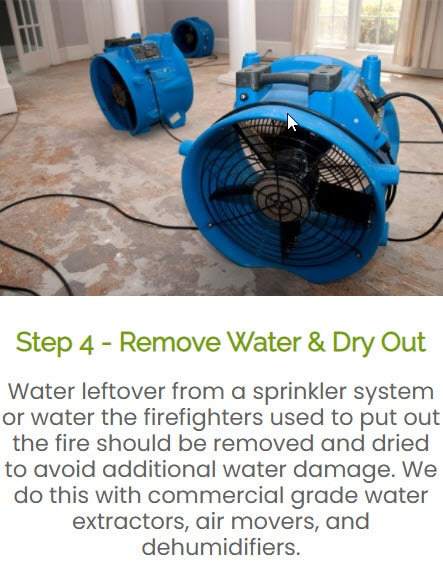 remove water and dry out after fire