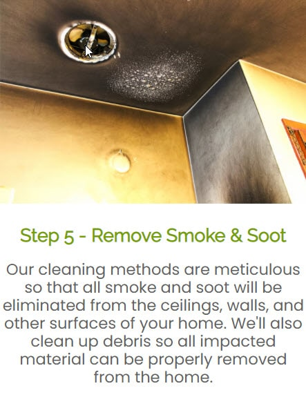 Remove and clean smoke and soot damage